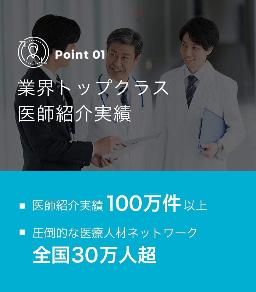 業界トップクラス医療紹介実績